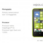 Lumia 620 характеристики