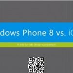 Windows Phone 8 против iOS 7 - сравнительное видео