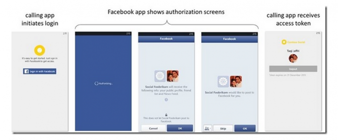 Facebook login Windows Phone