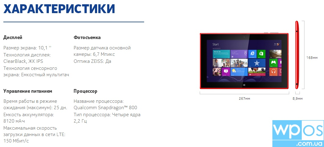 Nokia Lumia 2520 характеристики