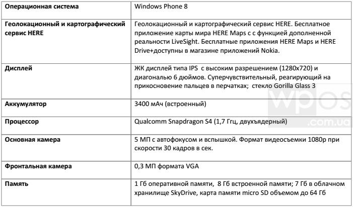 характеристики Nokia Lumia 1320