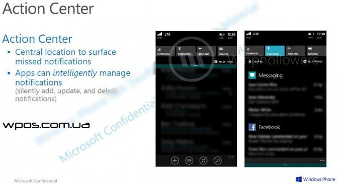 Центр Действий для Windows Phone 8.1
