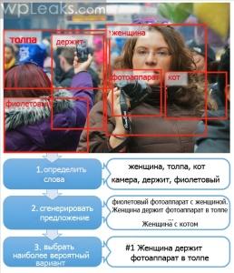 Microsoft распознование фото