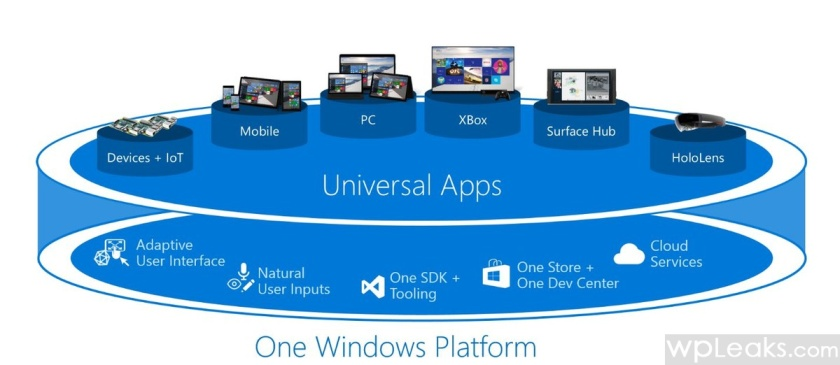 windows-10-infographic