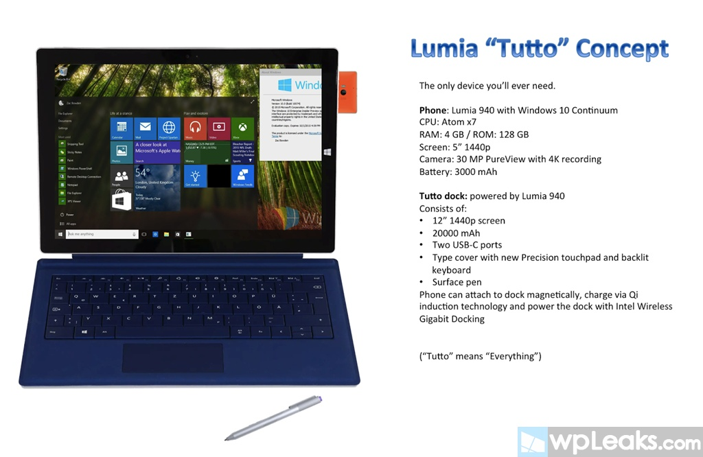 Lumia-Tutto-tablet
