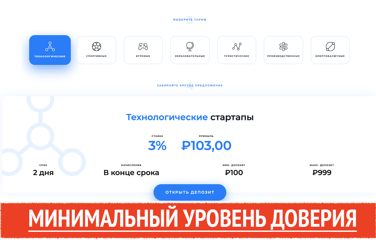 https://startupfund.ltd отзывы
