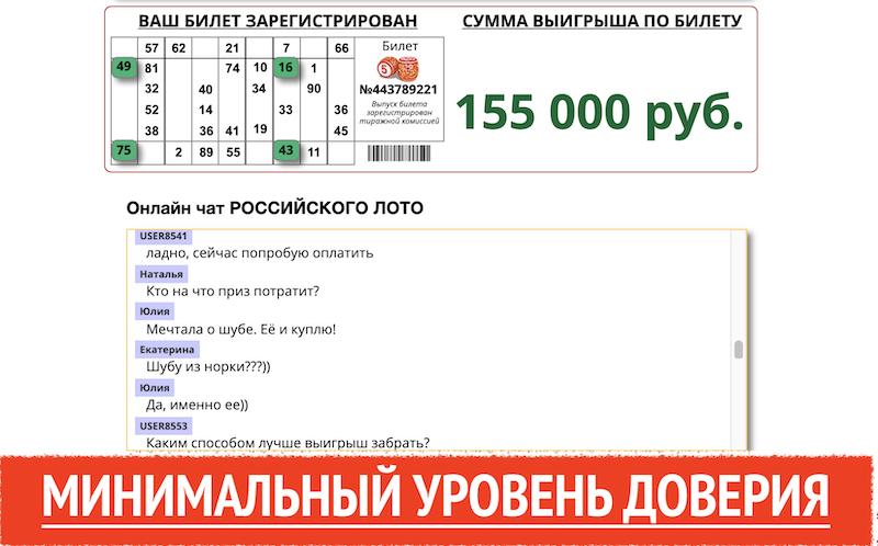 Всероссийская официальная лотерея отзывы