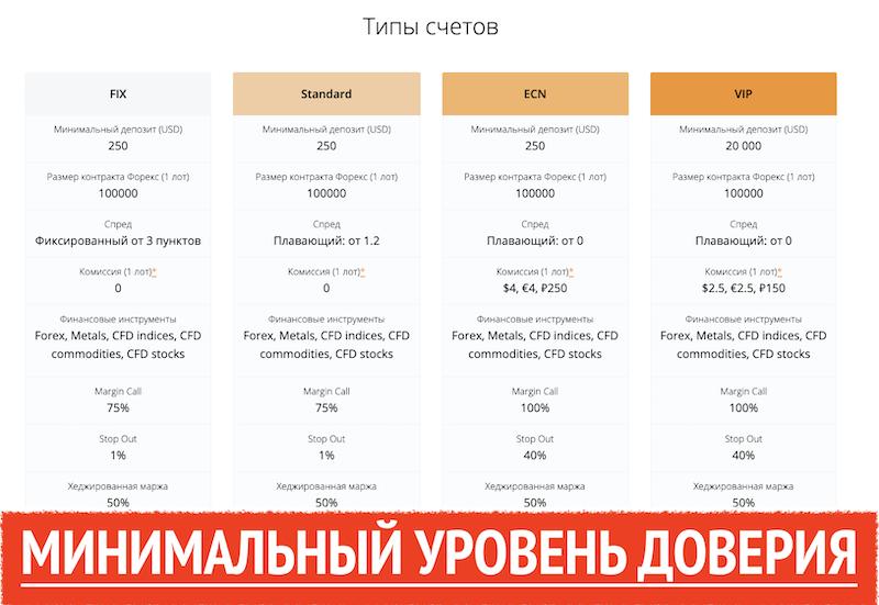 http://esplanade-ms.com  отзывы