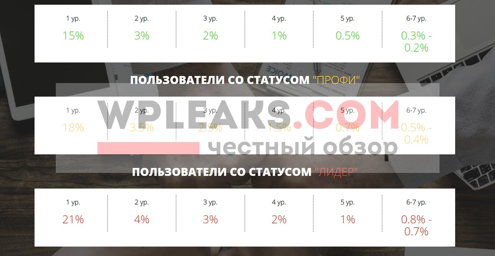 Forex Group обзор