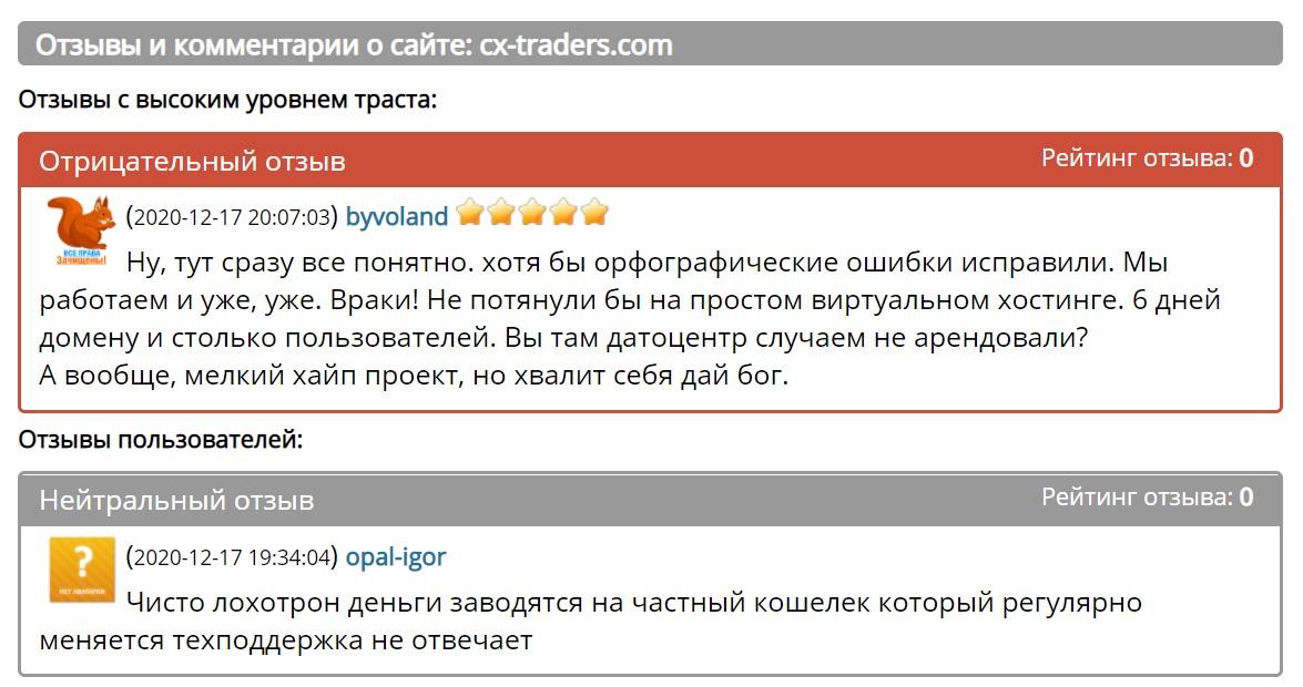 cx-traders.com обзор