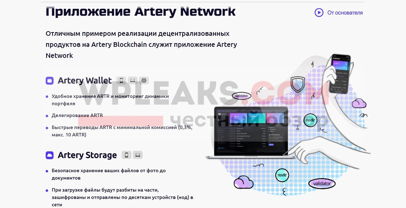 artery.network отзывы