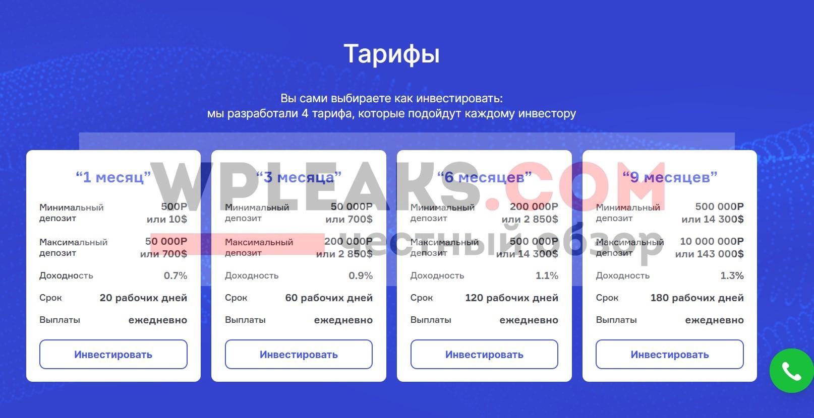 invest-status.com обзор проекта