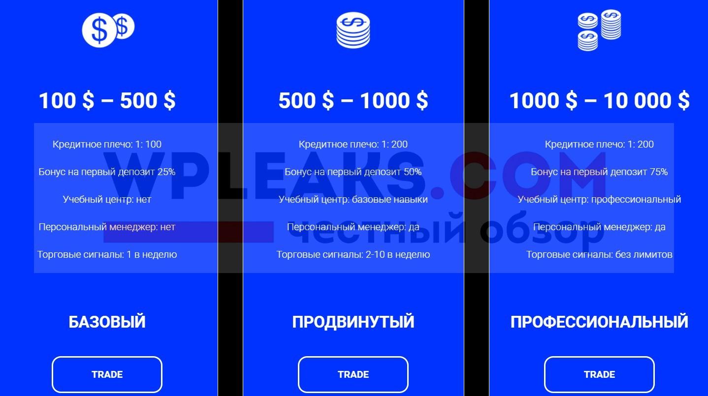 ilarinvesting.ru отзывы