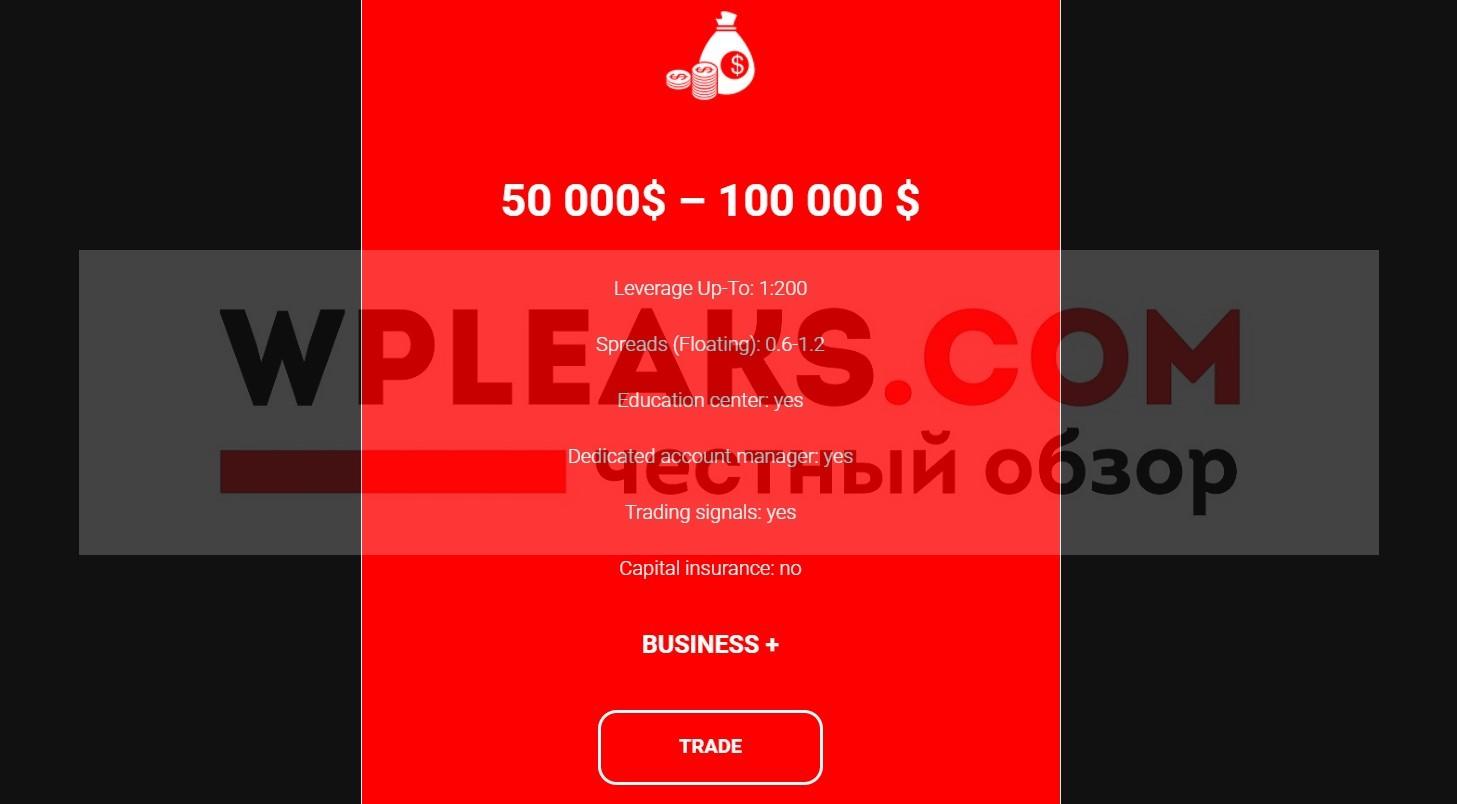 ilarinvesting.ru комментарии