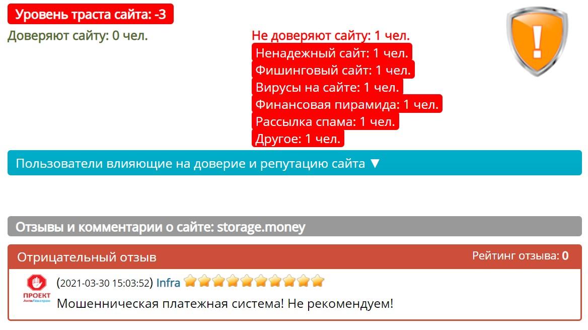 storage.money обзор