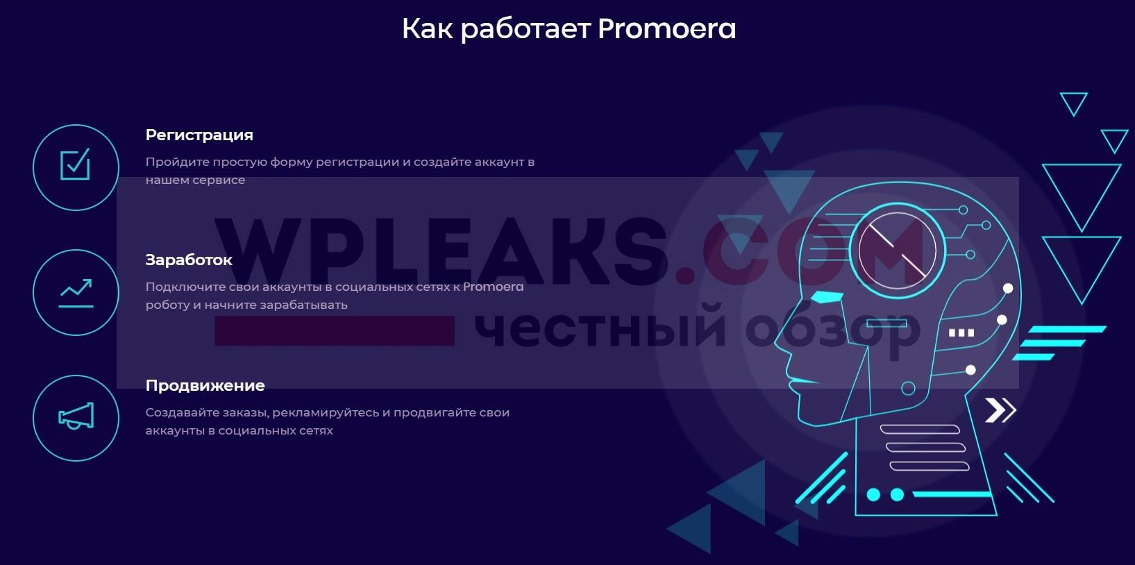 promoera.com отзывы