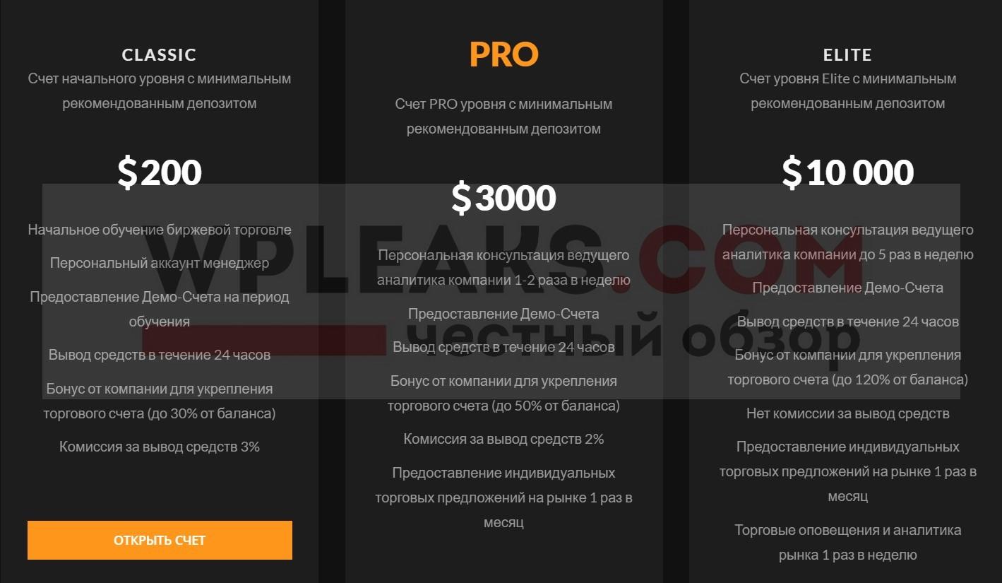 qrcapital24 платит или нет