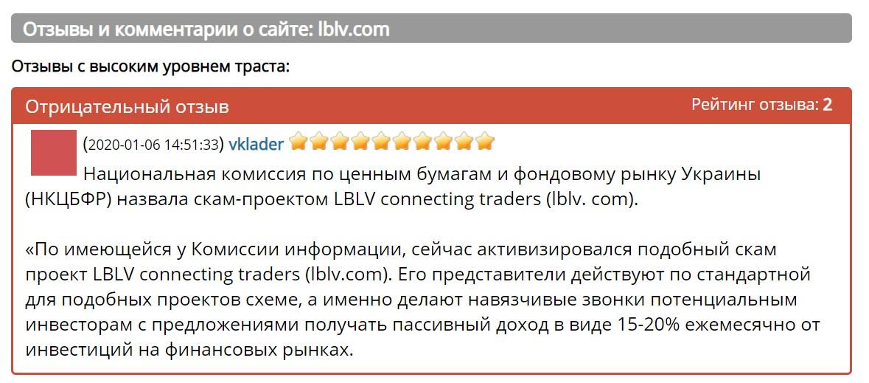 Брокер LBLV обзор