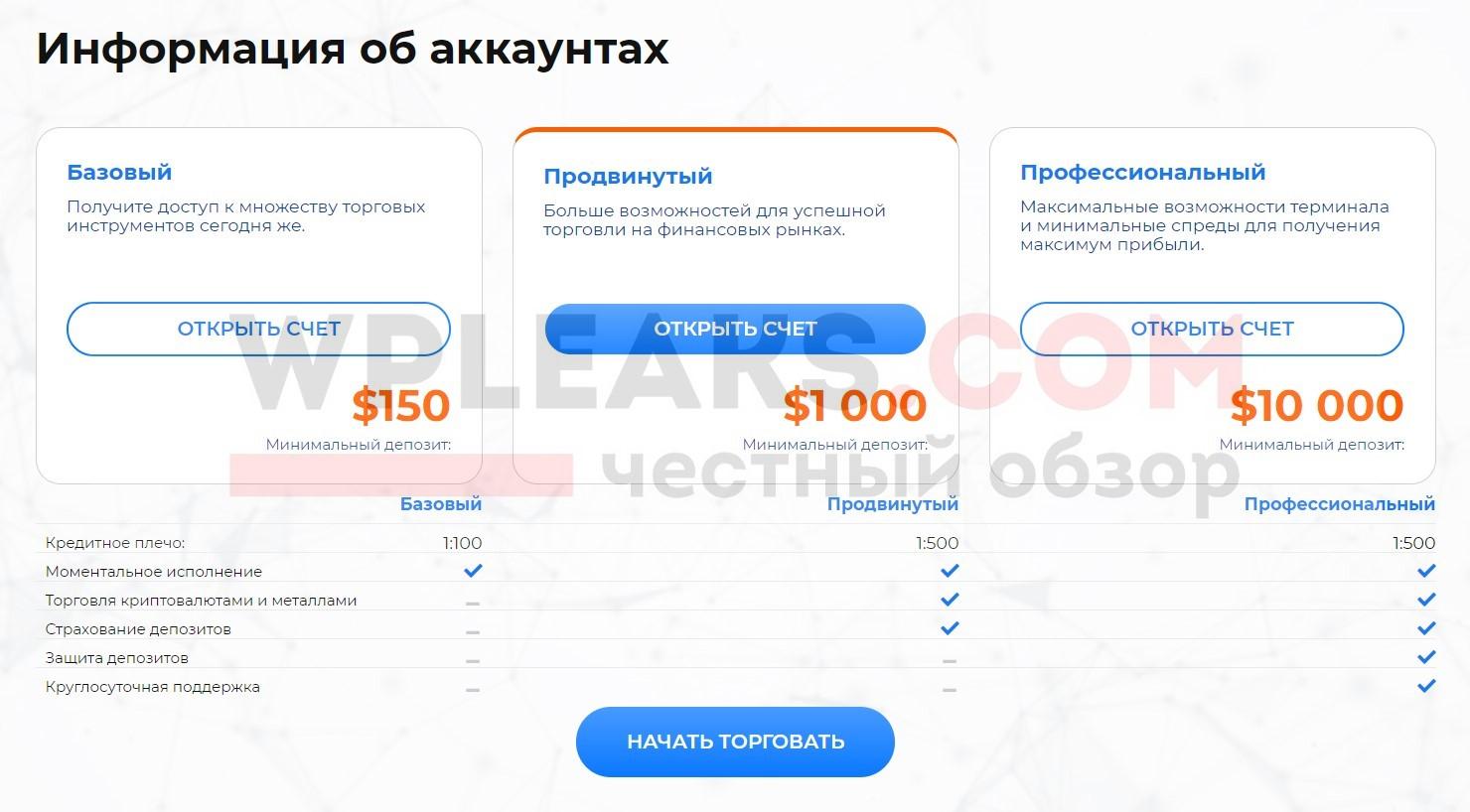 qunea.com вся правда