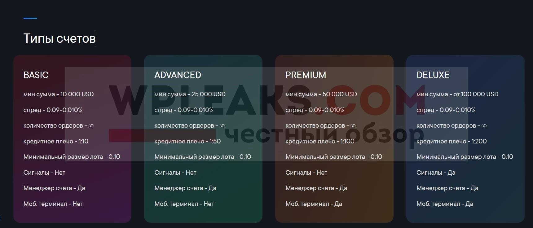 cmc-capital.net обзор