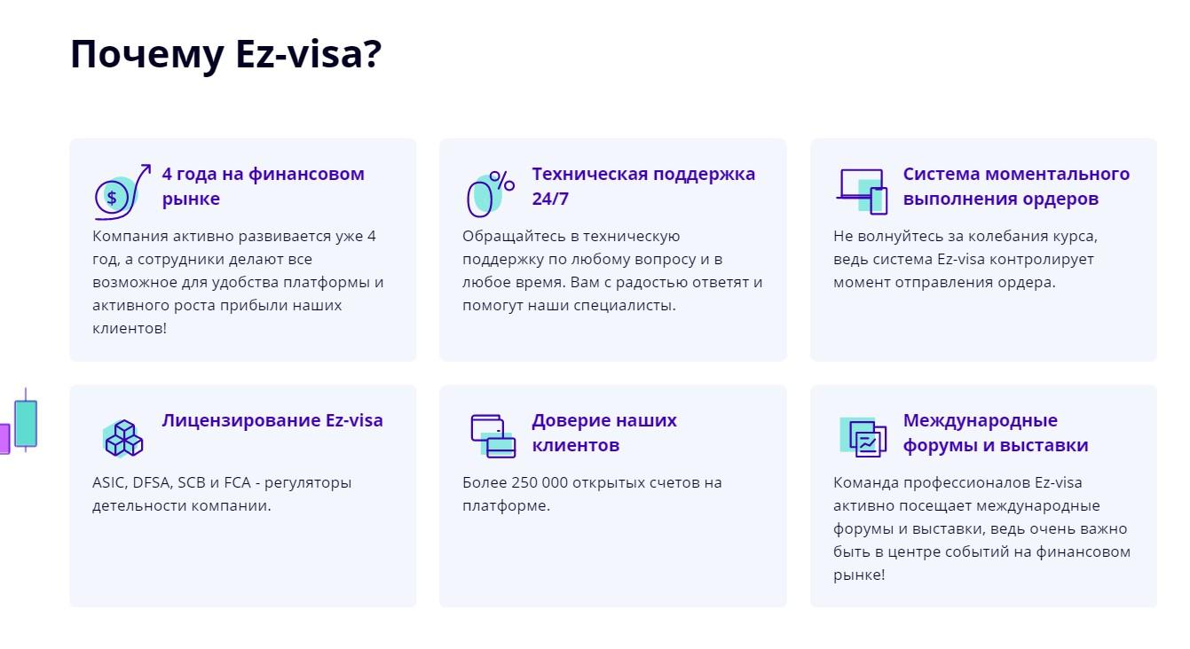 ez-visa.com отзывы