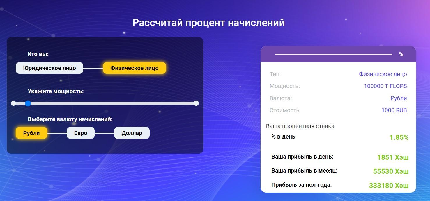 money-miner.org обзор